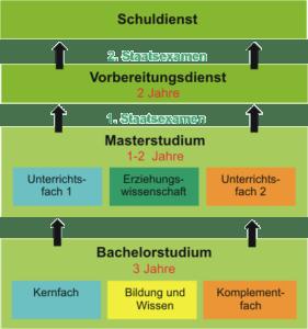 План учебы на учителя