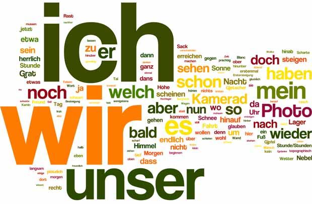 Немецкая грамматика - особенности изучения
